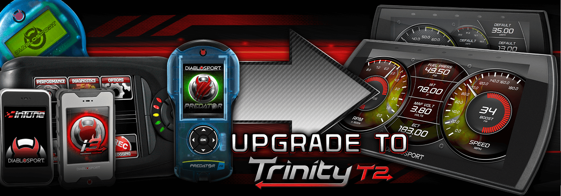 Upgrade to the All-New T2